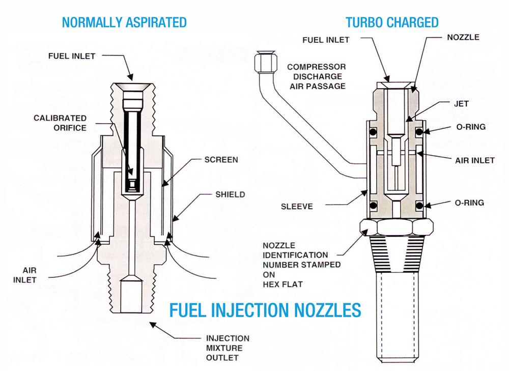 bendix rsa fuel injection system manual