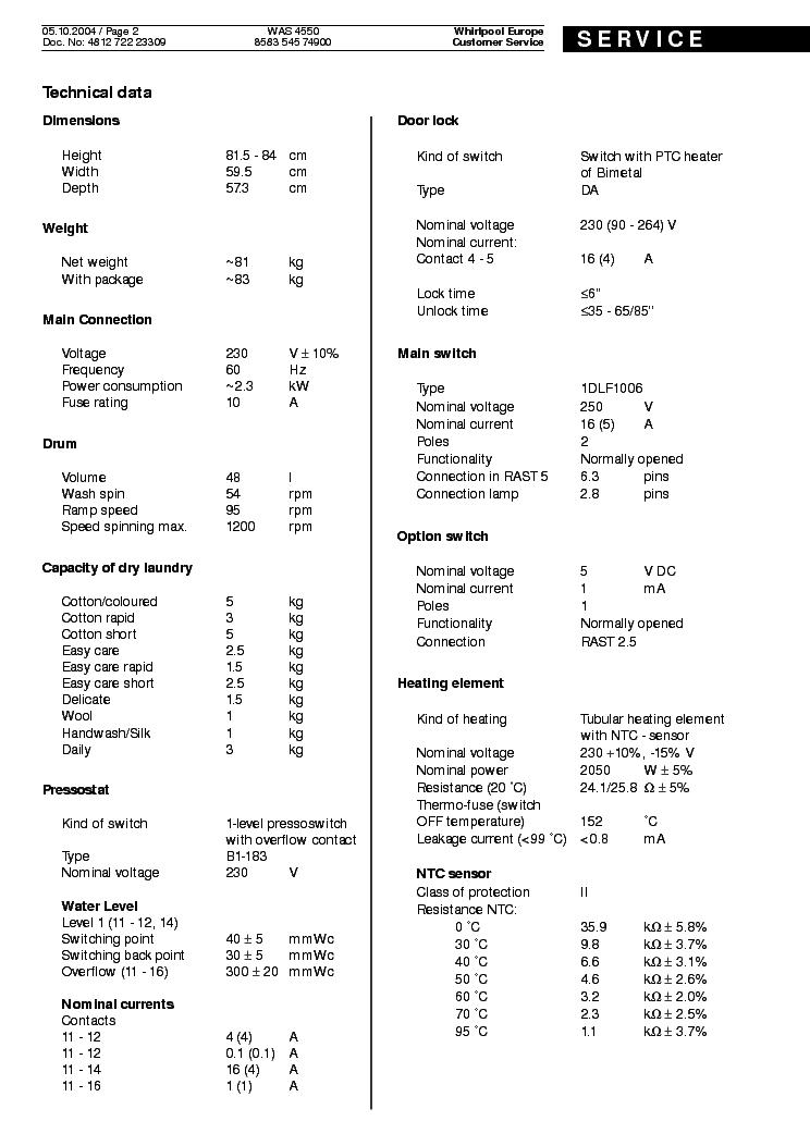 bauknecht washing machine service manual filetype pdf