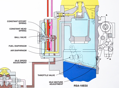 bendix rsa fuel injection system manual