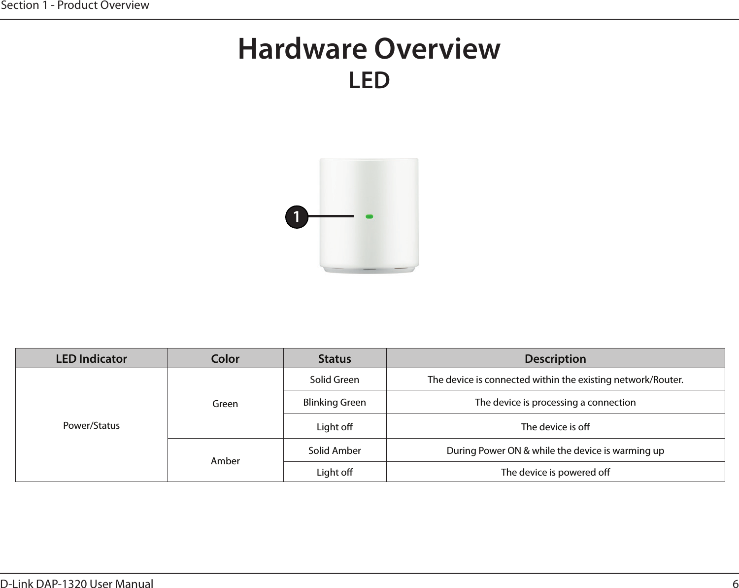 d link wireless extender manual
