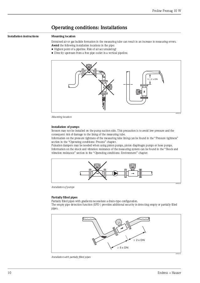 endress hauser promag 10w manual