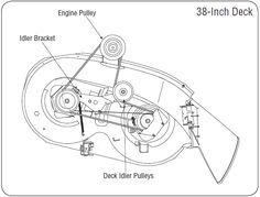 yard machines lawn mower 148cc manual model 2013